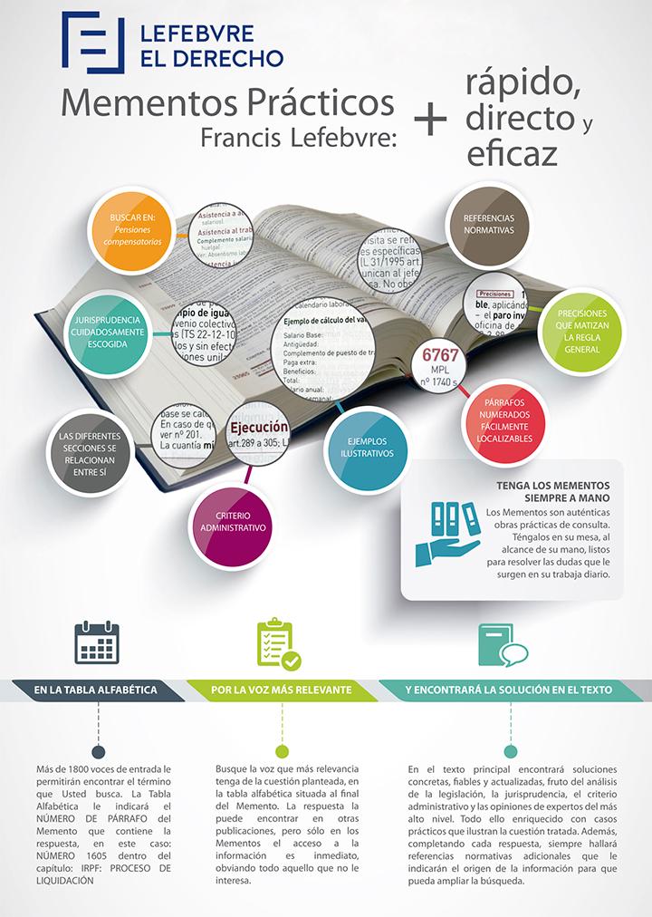 Sistematica mementos prácticos Francis Lefebrve